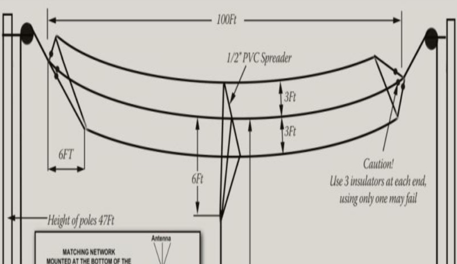 T antenna with matching network for 160 m