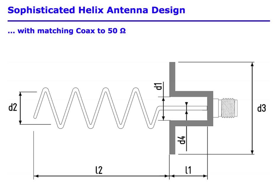Helix antenna with match calculator