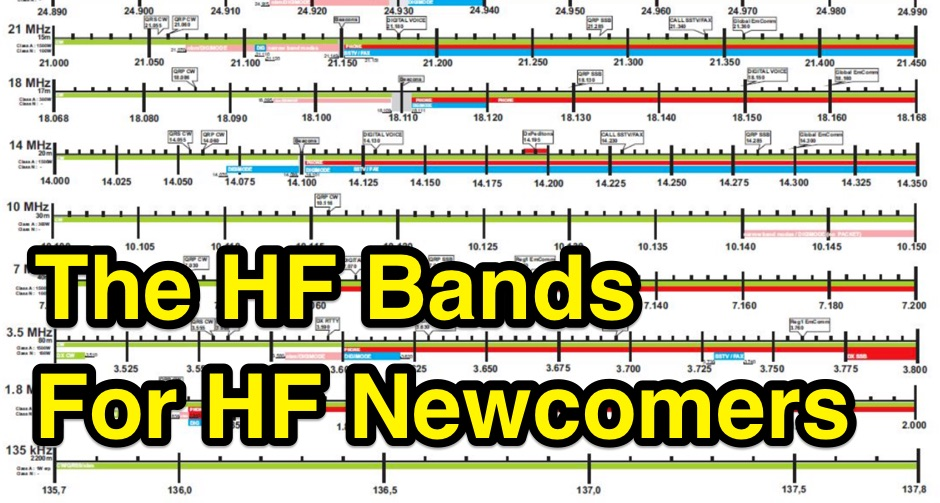 The HF Bands  - For HF Newcomers