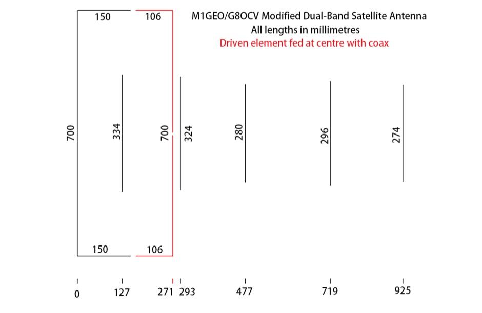 Dual Band Satellite Yagi
