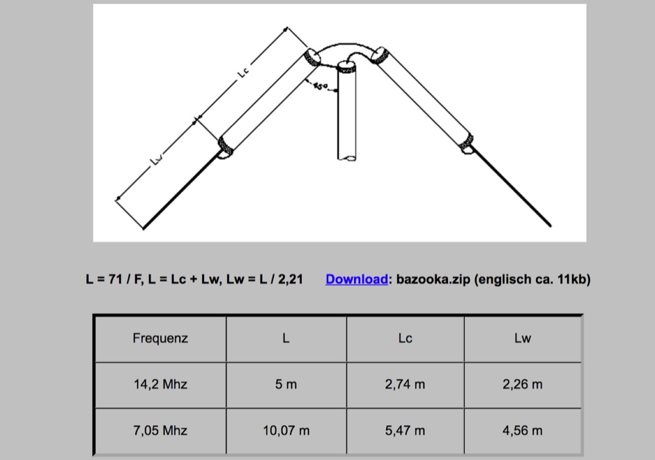 Bazooka Antenne