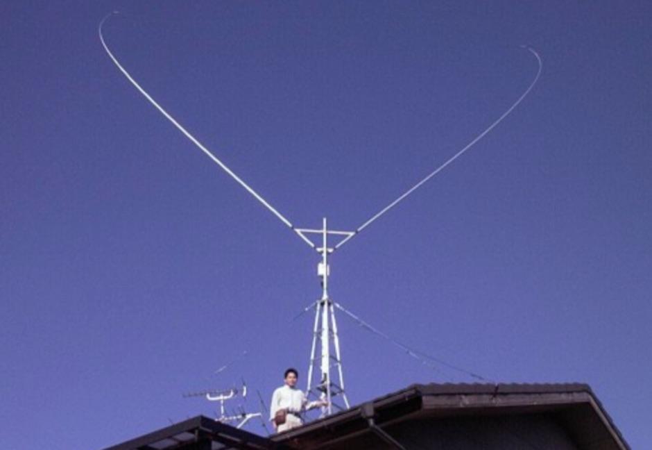 Hf Multi Band Delta Loop Antenna