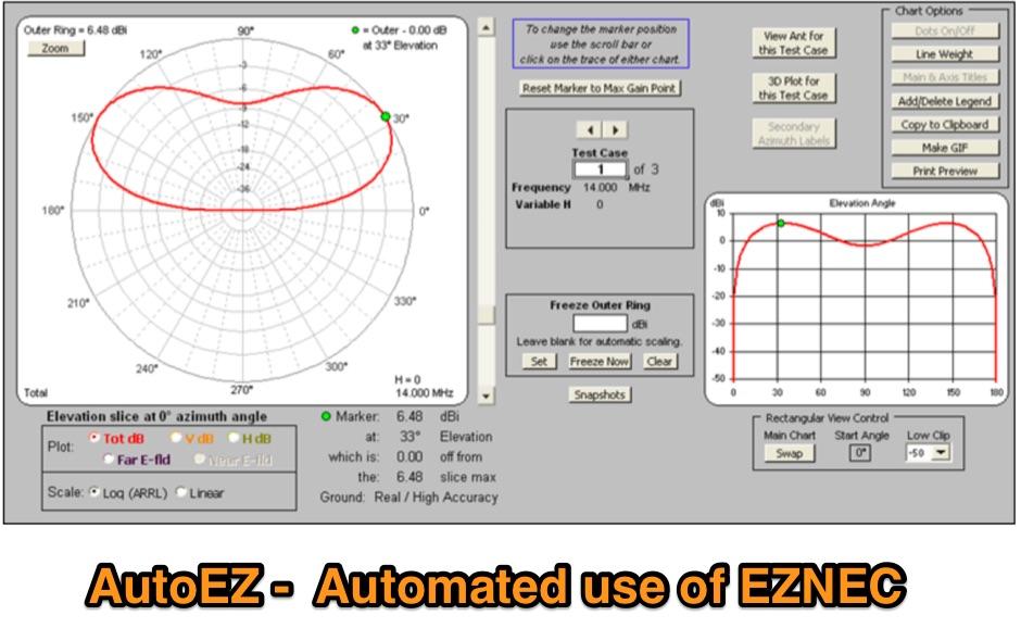 Yagi Antenna Design Software For Windows - softmoregogreen
