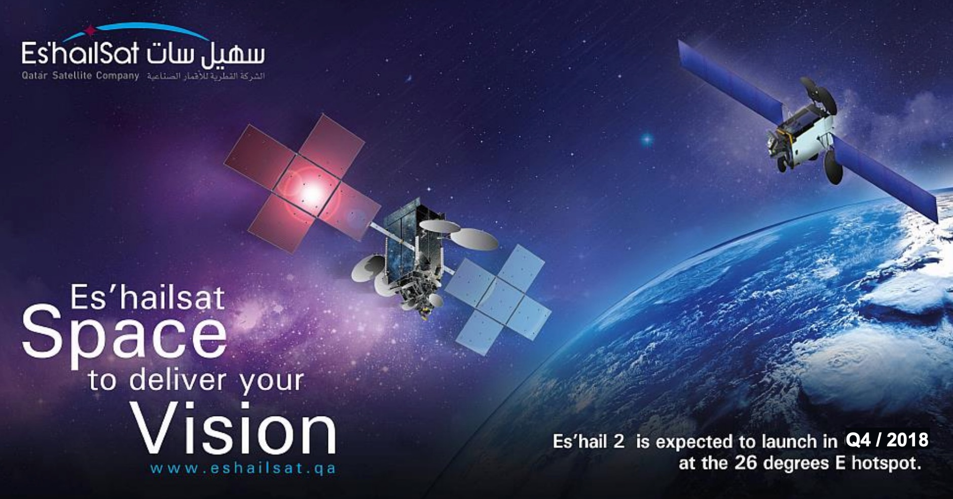 QO-100: Quatar Oscar 100 Geostationary Satellite