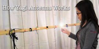 How Yagi Antenna Works
