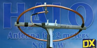 Halo Antenna for 2 m