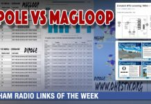 Top Ham Radio Links