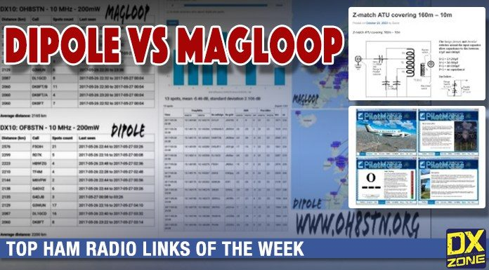 Top Ham Radio Links