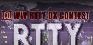 CQ-WW-RTTY