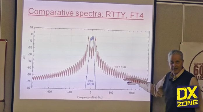 Ft4-video-K1JT