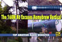 Top amateur radio websites issue 1918