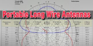 Portable long wire antennas
