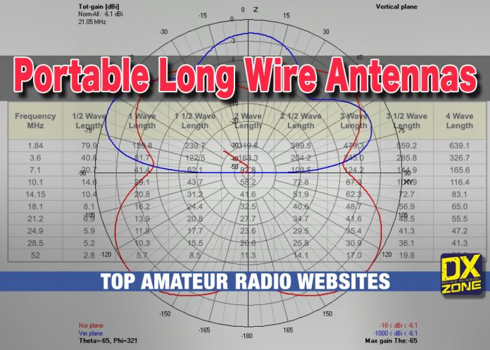 Portable long wire antennas