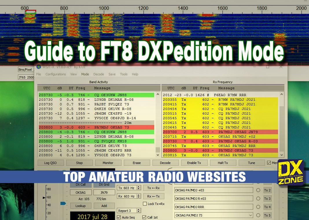 Top Amateur Radio Websites - Issue 1924