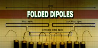 Folded Dipole Antennas - best links of the week