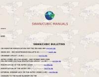 Swan manuals