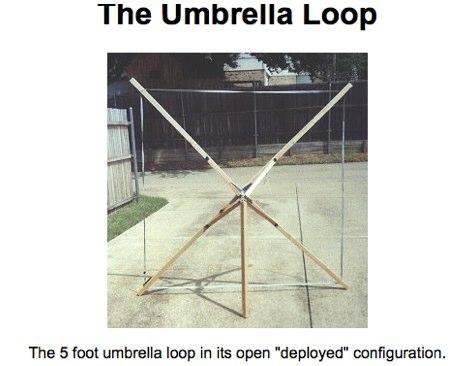 Umbrella Loop Antenna