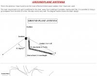 Groundplane antenna
