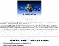 Topband - 160 meter Radio Propagation