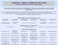 The G4PYR MF Coastal Radio Website