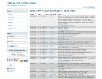 dx-info.de  Weekly DX-Calendar