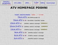 PD0HNI ATV projects