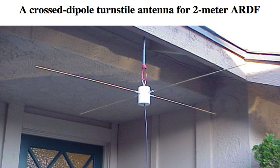 A turnstile antenna for 2-meter ARDF