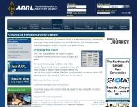 ARRL: US Band Plan