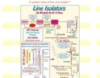 Line Isolator System