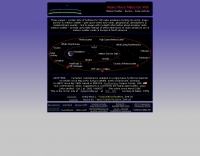 DK3XT Meteor scatter, make more miles on VHF