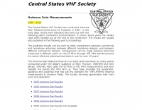 CSVHFS Antenna Gain Measurements