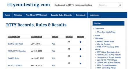 RTTY Contests