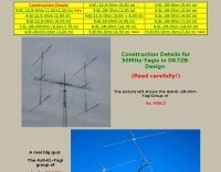 Notes on building Yagis for 50 Mhz
