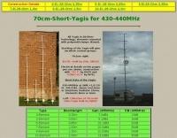 70cm yagi antennas