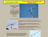 Cross-Yagi antennas