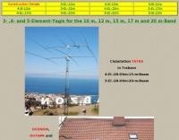 3 Element Yagis Antennas for HF