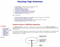 Stacking Yagi Antennas