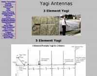 Portable yagi antennas