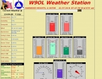W9OL Webcams and  Weather Station