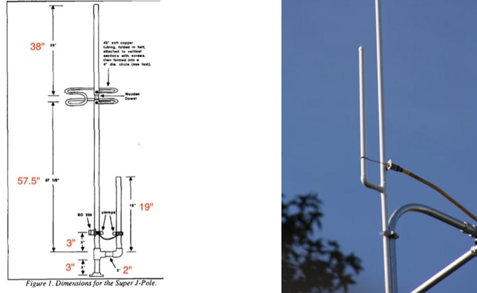 Copper Cactus J pole 2 metter 70 Cm dualband