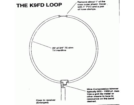 The K9FD Receiving Loop