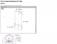 Hentenna for 10 meters