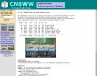 CN8WW 2000