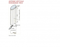 Shortened vertical antenna  for 7 Mhz