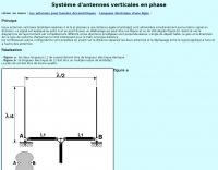 Phased vertical antennas