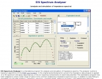 EIS Spectrum Analyser