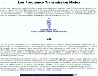 Low Frequency Transmission Modes
