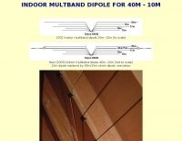 Indoor multiband dipole