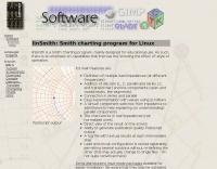 linSmith - Smith chart utlity