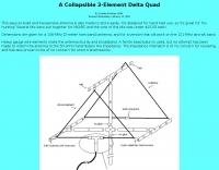 A Collapsible 2-Element Delta Quad